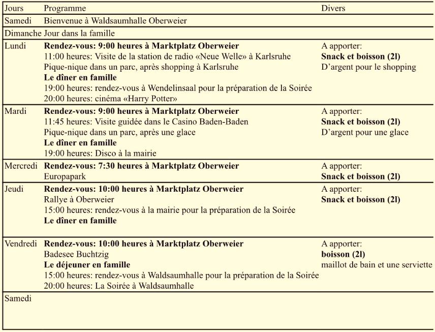 Rencontres d'été : Jumelage Oberweier – Étoges/Fèrebrianges/Beaunay 3